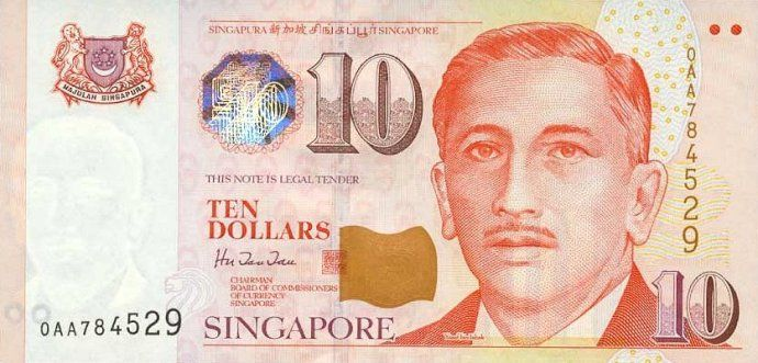 Singapore Dollar traded uphill in relation to the US Dollar, while Singapore Dollar was somewhat changed against Euro and British Pound.