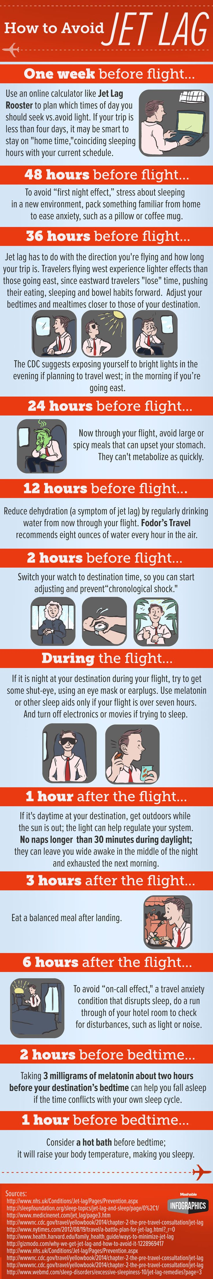 How To Avoid Jet lag via Mashable