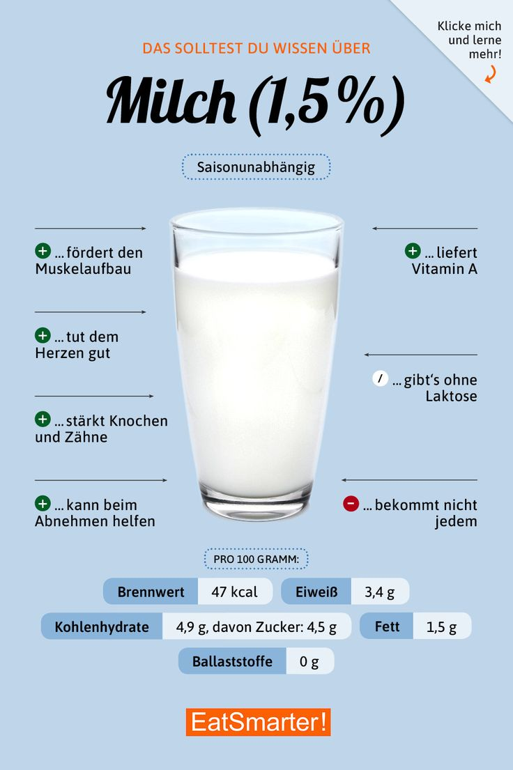 Milch – EAT SMARTER