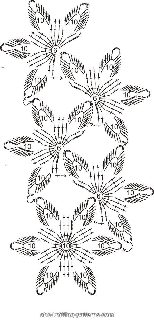 ABC Knitting Patterns - Starflower Scarf