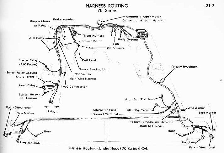 1973 amc 6 cylinder javelin harness routing under hood