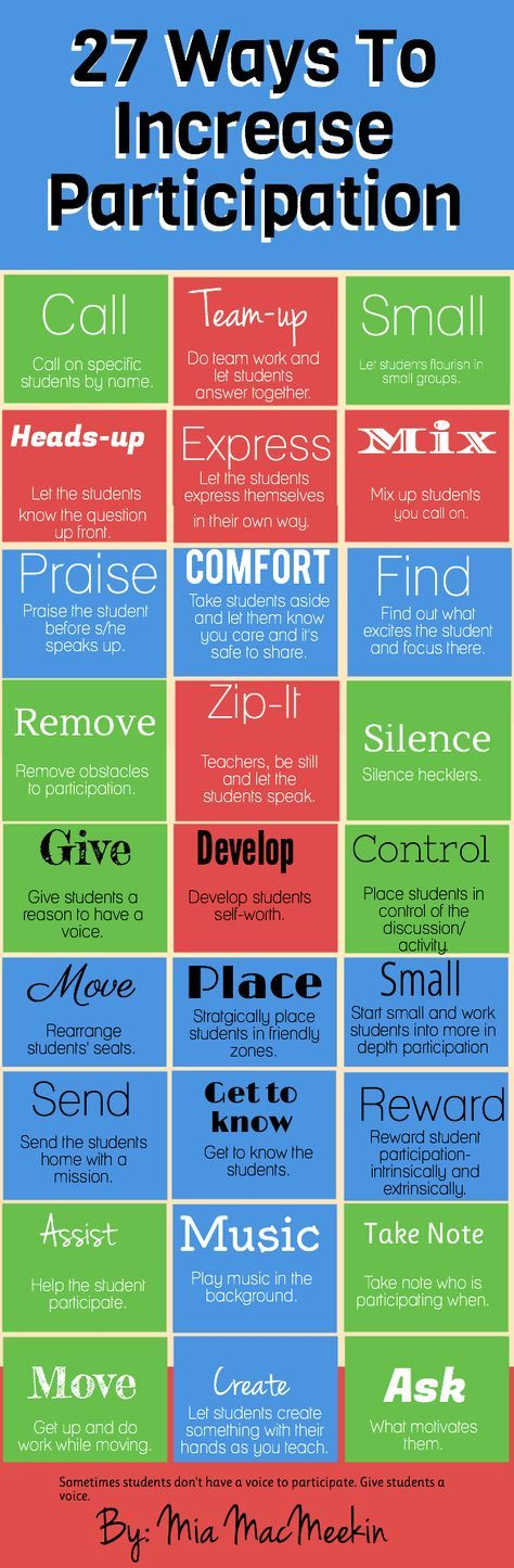 Ways to increase student participation. I so need to learn to zip-it! I'm going to print this out as a reminder!