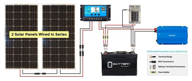 200w Solar Power Wiring Guide Basic Diagram To Help You Install Diy Solar Panel 200w Basic Diagram Diy Guide Energie Solaire Panneau Solaire Solaire