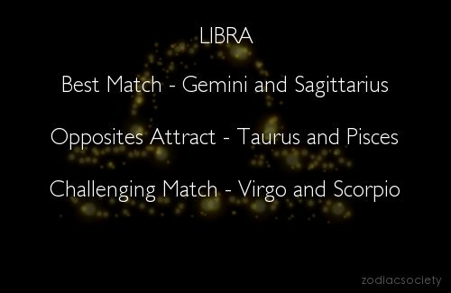 libra match making What relation libra people are going to have with libra people get your libra compatibity with libra sun signs on askganesha.