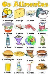 Los alimentos en portugués