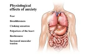 Physiological effects of #anxiety. It isn't just in your head.