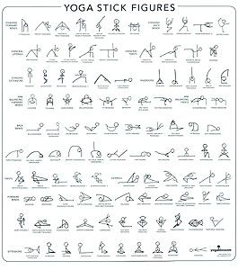 Yoga Stick Figure Learning Chart, organized by type of pose.