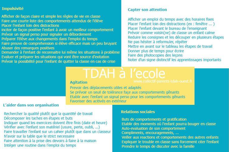 Le TDA/H à l'école www.tdah.be