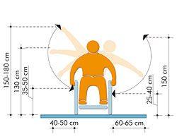 rysunek: zasięg ruchu rąk w poziomie i w pionie