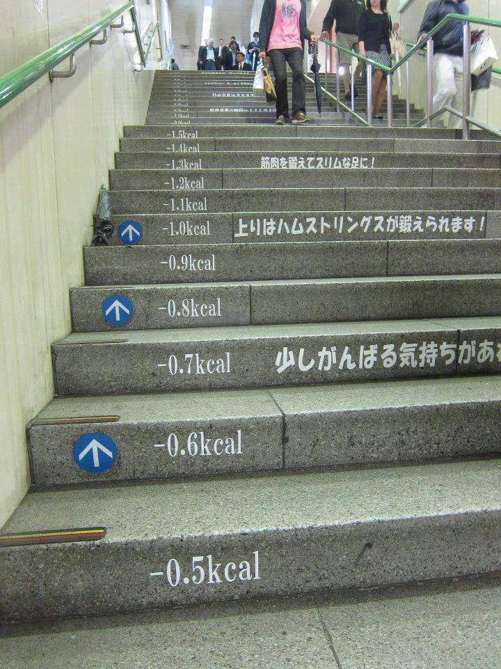 motiational steps