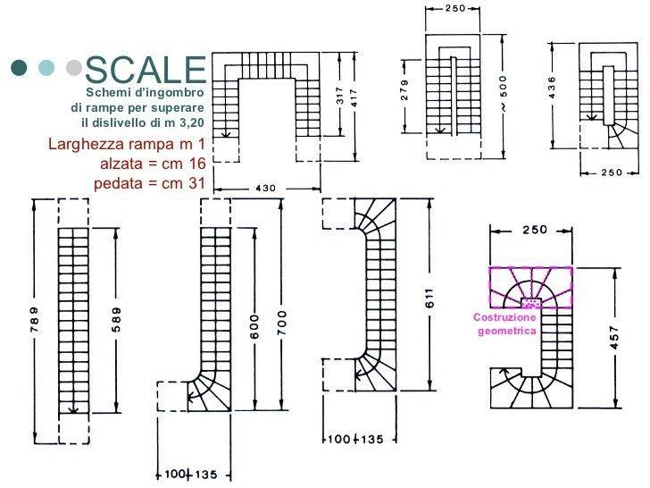 Oltre 25 fantastiche idee su scale interne su pinterest - Scale interne misure ...