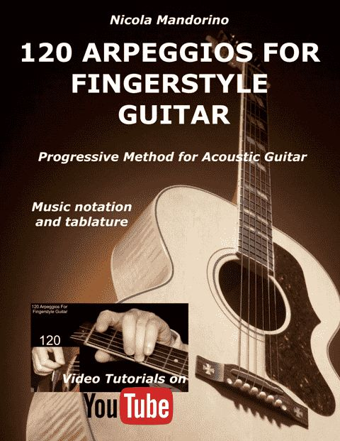HOUSE OF THE RISING SUN: Fingerstyle Guitar Tab - GuitarNick.com