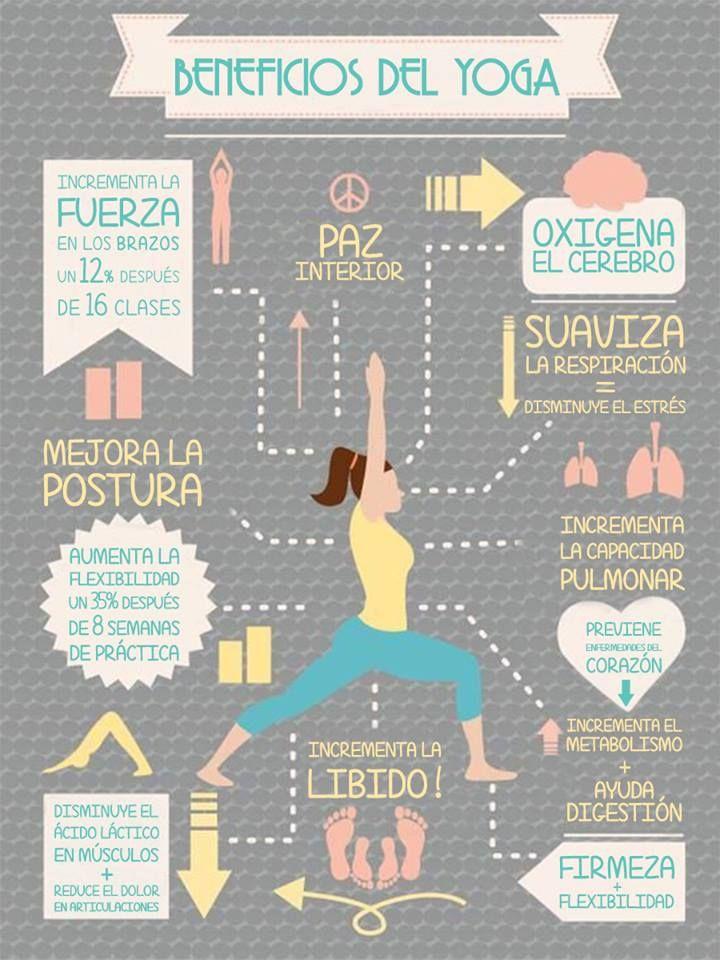#Yoga #Beneficios #Salud
