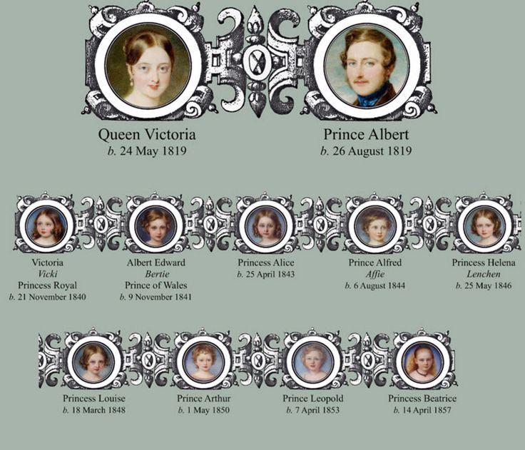 Queen Victoria & Prince Albert family tree: Their children