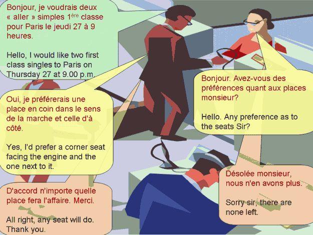 entretien d embauche en anglais dialogue pdf