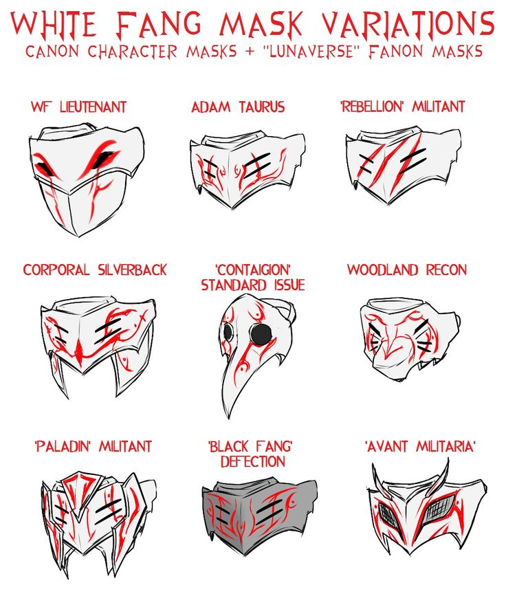 RWBY White Fang Mask Variations