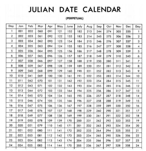 Printable Julian Calendar 2020 Printable Calendar Template Calendar Template Free Calendar Template
