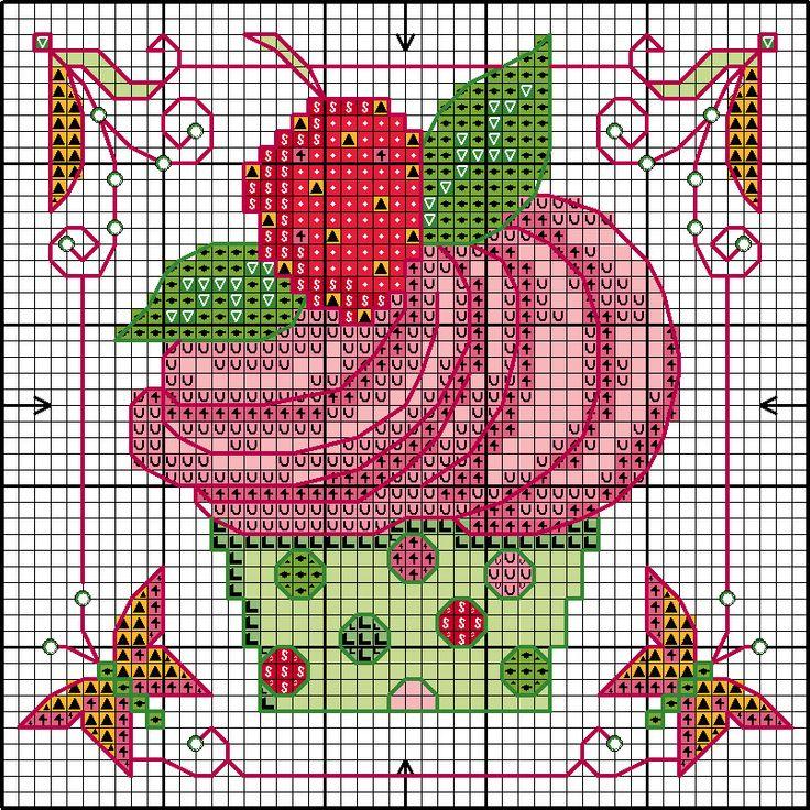 blog-cupcake-chart.png 804×804 píxeles
