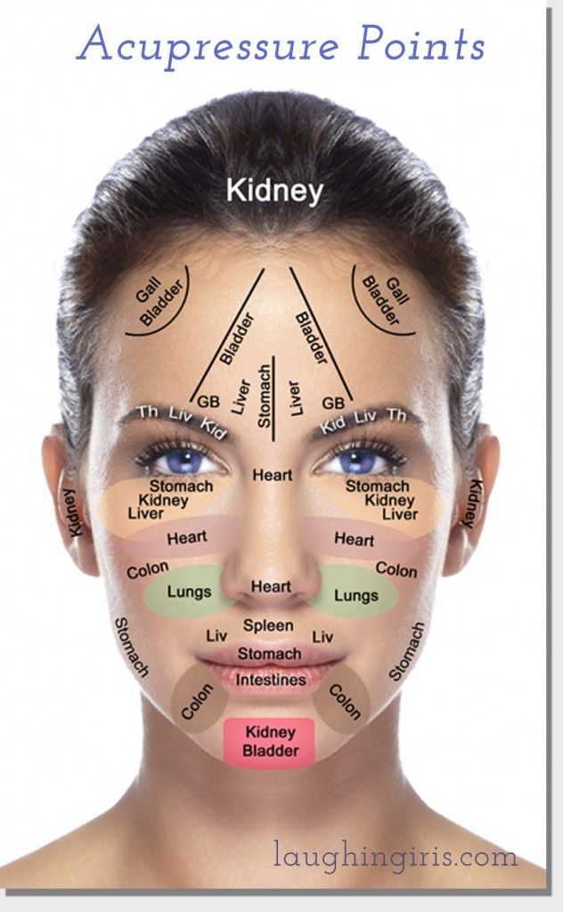 Acupressure Points | Facial massage, Acupressure treatment ...