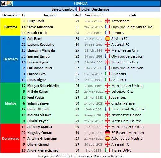 Lista Francia definitiva Schneiderlin