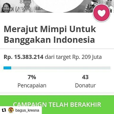 From @bagus_kresna (@get_repost)  Terima kasih kepada semua pihak yg telah menjadi donatur & menyebarkan informasi penggalangan dana siswa SMAN 3 Denpasar untuk berlomba di luar negeri. Stlh dikurangi pajak/biaya administrasi tercatat jumlah penggalangan dana melalui Kitabisa.com berjumlah Rp 14.614.070. . Semoga dana yg terkumpul bisa membantu meringankan beban biaya para siswa yg mewakili Bali & Indonesia dikancah internasional. . Bagi teman-teman yg masih ingin membantu meringankan beban…
