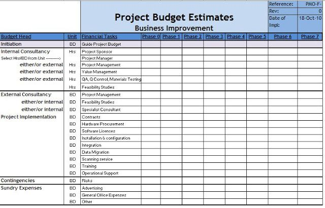 Project Budget Estimate Template Free Download - Xlsx Temp