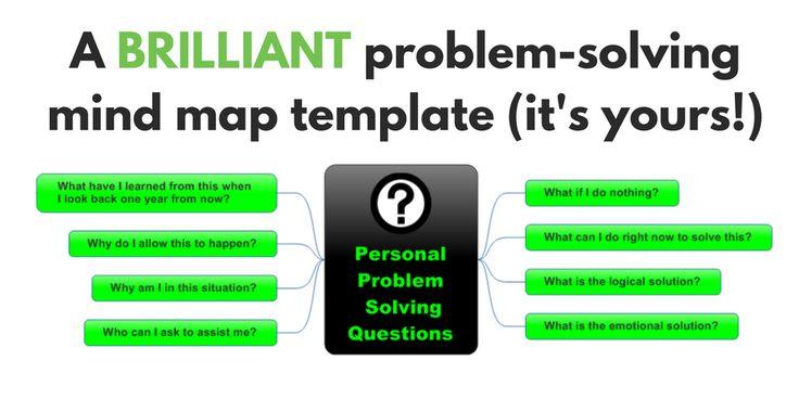 problem solving mind map template