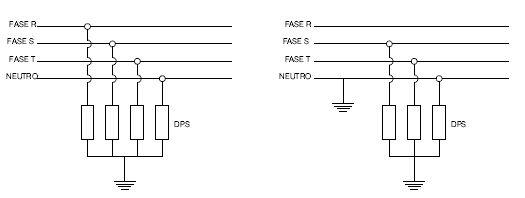 eletricidade-dps
