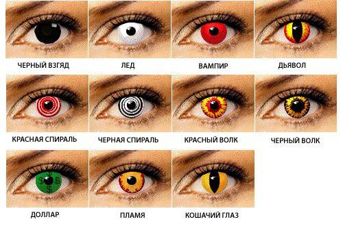 Глаза красные красный чай
