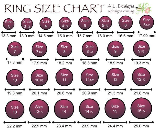 Where magic happens ...: Ring Size Chart