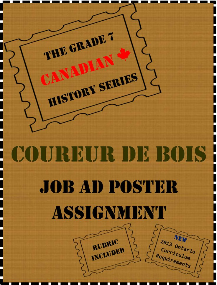 Grade 7 History Assignment Package. Easy to follow template. Meets new 2013 Ontario Curriculum requirements.