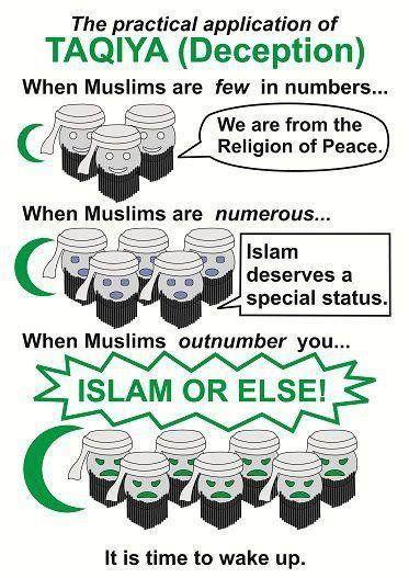 9b09b06448ab23dba0d85875fcec46d4--islam-muslim-the-islam.jpg