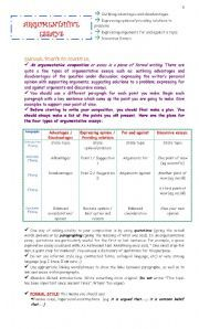 Different types of essay with meaning