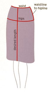 Measure yourself around waist, hip and from waist to hip then hem