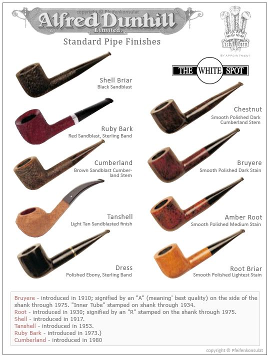 Alfred Dunhill Pipe Finishes (copyright Pfeifenkonsulat)