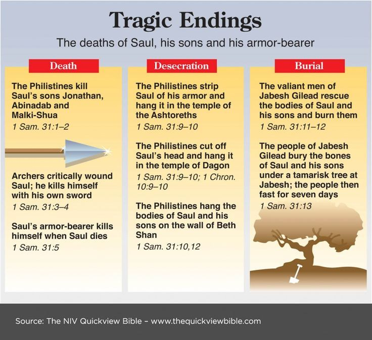 Tragic endings of Saul, his sons and his armor bearer