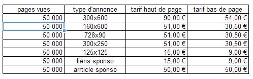 Calculateur de tarif d'encart publicitaire en ligne