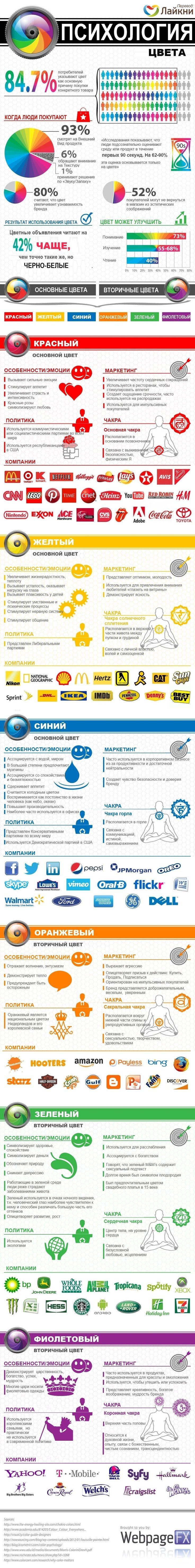 Инфографика: психология цвета в жизни и маркетинге