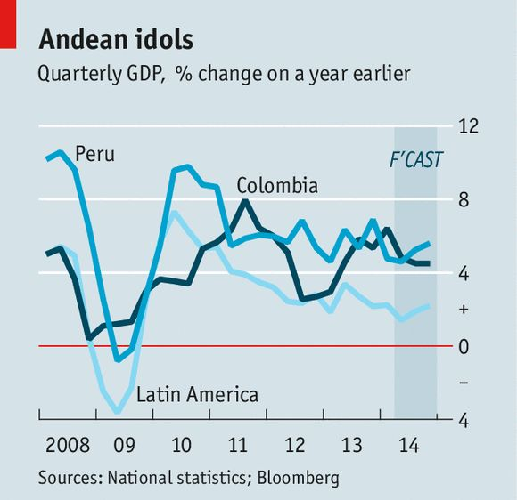Latin American economies: Passing the baton--Colombia overtakes Peru as the fastest growing economy in South America | The Economist