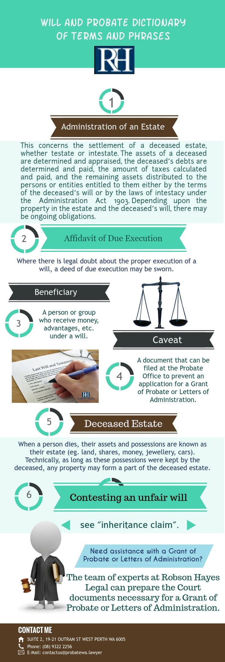 18 best infographics images on pinterest infographic infographics do you want to know about terms and phrases of will and probate the team solutioingenieria Gallery