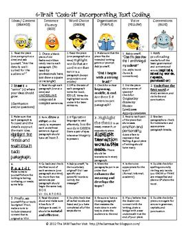 Standards Based 6-Traits Writing Elements (revising/editing) FREE