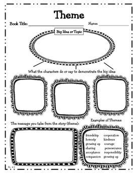 Best selling 4th Grade Reading Literature Graphic Organizers for Common Core.  These graphic organizers are perfect to get your students thinking deeply about their reading!