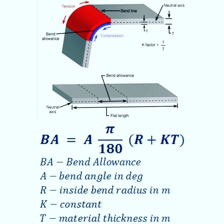 How sheet metal bend radii are determined and their relationship to the K-factor (typically calculated in a CAD environment)  #sheetmetal #designengineer #folding #pressing #brakepress #mechanics #mechanicalengineering #computeraideddesign #cad #mathematics #science #physics #engineering_memes #engineeringlovers #engineeringlife #engineeringblog #engineer #engineering #engineeringbasics #engineeringmemes #engineeringstudents #technology #innovation #manufacturing #production…
