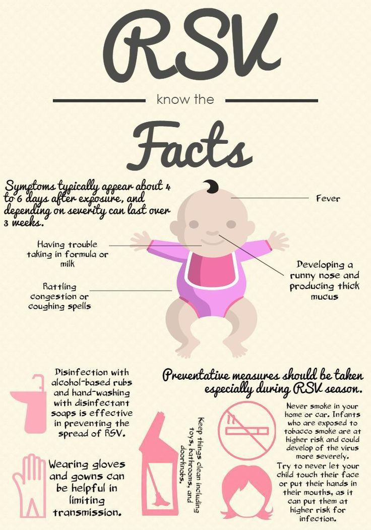 respiratory syncytial virus rsv Respiratory syncytial virus (rsv), a member of the paramyxoviridae family, is  the leading cause of lower respiratory tract illness (lri) in infants.