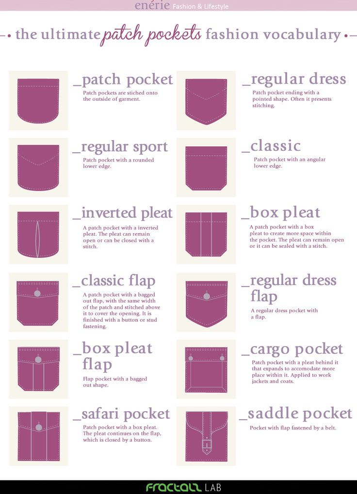 The Ultimate Patch Pockets Fashion Vocabulary by enérie on WordPress  Diese und… – Susi Li