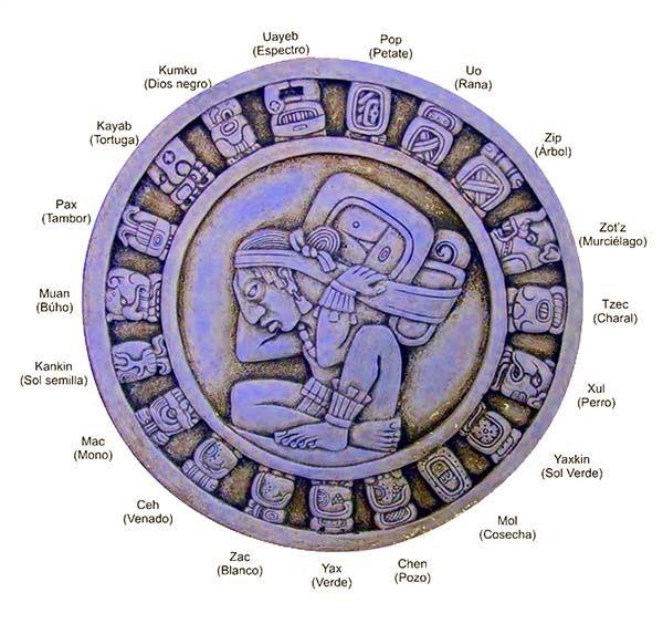 Prácticamente todas las culturas han tenido su propio horóscopo basado en sus propias tradiciones. Horóscopo astrológico, horóscopo chino, horóscopo maya, horóscopo hindú, horóscopo egipcio, horóscopo celta y horóscopo gitano.
