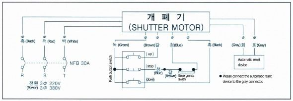 electric roller shutter wiring diagram diagram electric rollers