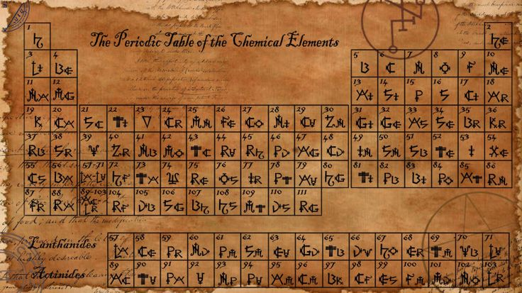 The Periodic Table of the Elements | 19th Century Science vintage aged script ephemera