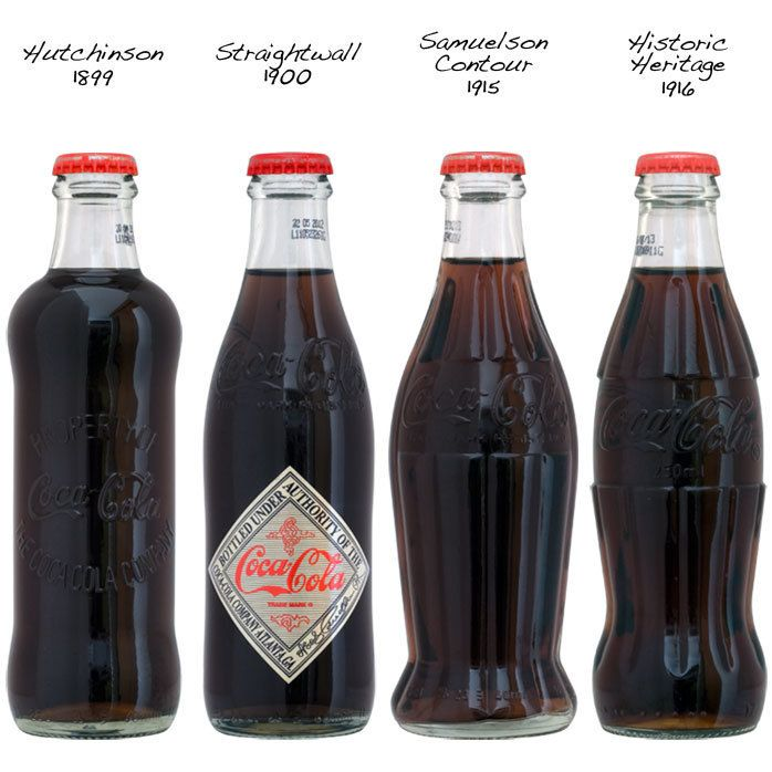 Coca-Cola 125 Years Anniversary Bottles Set (Greek Import) - 250ml - www.millscollectables.com