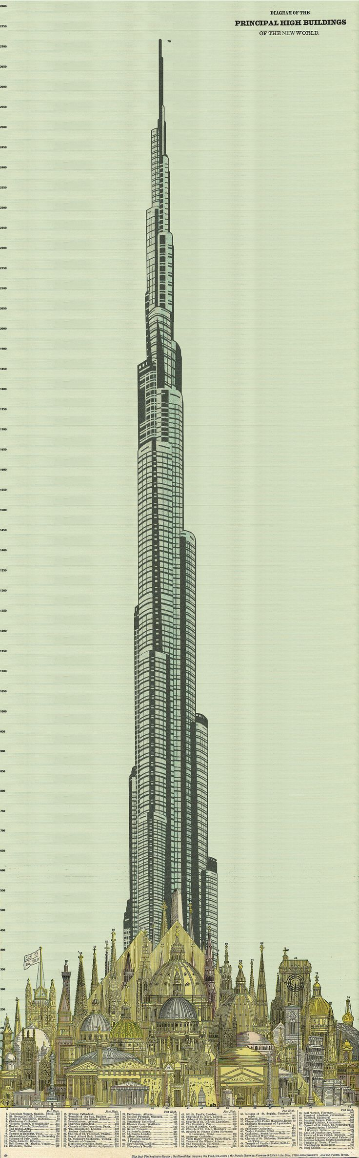 67 curated burj khalifa grand structure ideas by for Burj khalifa sketch